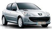 Autopožičovňa Teocar.sk | Vozidlo Peugeot